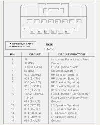 99 f250 radio wiring diagram davehaynes me 1999 ford f250 super duty radio wiring diagram jmcdonaldfo