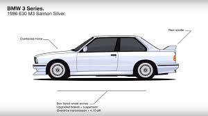 BMW 3 Series bmw 3 series history : BMW 3 Series history | Motor1.com Photos