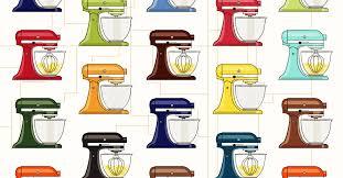 kitchenaid mixer color chart. make it homemade with kitchenaid: mixer \u0026 attachment chart | partselect kitchenaid color