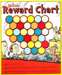Frog Themed Behavior Chart Dr Seuss Reward Chart W 33 Stickers What Pet Should I Get Reading Incentive Fun