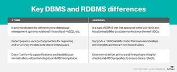 Relational Database What Is Rdbms Relational Database Management System Definition