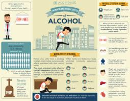 Alcohol Mental The Physical House Alo Of » Infographic Effects And Malibu