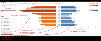 Tableau Playbook Diverging Bar Chart Part 1 Pluralsight