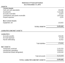sample balance sheet for non profit understanding nonprofit financial statements financial statement