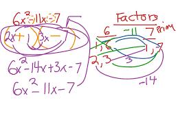 most viewed thumbnail factoring quadratics