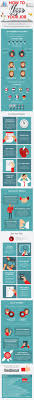 How To Love Your Job Infographic Infographic Earning Money