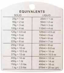 Pin By J Christ On Metric To Standard Complete Set