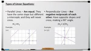 types of linear equations parallel lines are equal