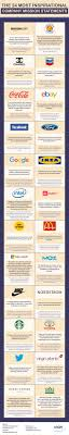 best ideas about mission statements creating a infographic the 24 most inspirational company mission statements