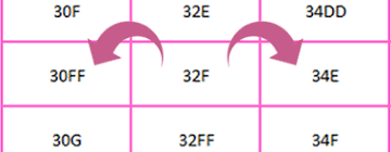 34dd Size Chart Sister Sizes Pour Moi