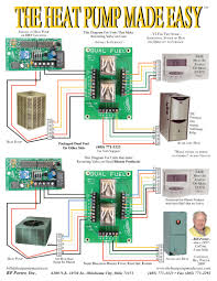 the heat pump made easy by bill porter bp porter controls braeburn thermostat 3 piece package image