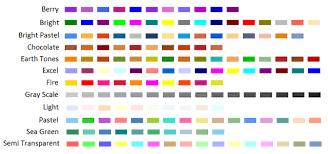 Setting Microsoft Chart Series Colors Alex Gorevs Weblog