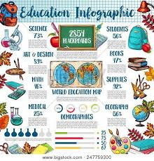 Science Related Chart Back To School And Education Infographic Template School
