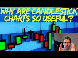 How To Trade The Three White Soldiers Chart Pattern