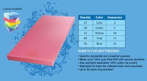 sleepwell foam sheets sukhmal rubber