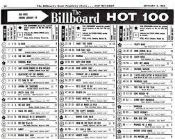 1970 Chart Hits Top 100 Music Charts 1970 This Billboard Chart Was The