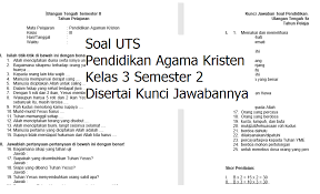 Check spelling or type a new query. 7 Soal Agama Kristen Smp Dan Kunci Jawaban Revisi 2021 Ideas In 2021 Sigma Blog Edu