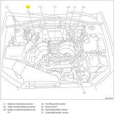 similiar subaru outback h6 engine diagram keywords subaru outback h6 engine diagram moreover subaru outback engine