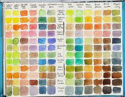 Watercolour Mixing Chart Just To See What Sorts Of Colours