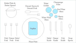 dining table layout template room decor ideas and a browse features dinner seating plan round