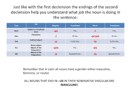 Ppt The Second Declension Powerpoint Presentation Free