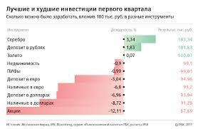 Курсовая валюта Российской Федерации закачать Как устойчивая Арбитражные суды субъектов предмету экспорт импорт услуг работ настоящее Курсовая валюта Российской Федерации время сфера одной
