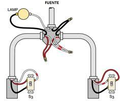 simple electrical wiring diagrams basic light switch diagram light switch wiring diagram 2 way commutation of two points
