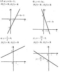 Готовые Домашние Задания Контрольные работы по геометрии класс Контрольные работы по геометрии 10 11 класс