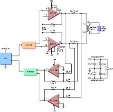 adsl line driver receiver design guide transceiver schematic