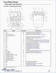 90 honda accord fuse box wiring diagram shrutiradio 2005 honda accord radio doesn't work at 2005 Honda Accord Fuse Panel Diagram