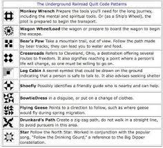 Underground Railroad Quilt Patterns Beauteous Sue's Underground Railroad Quilt Lesson Quilts Slavery Civil