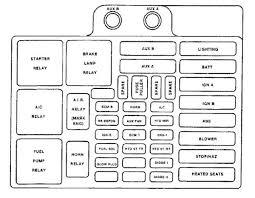1998 tahoe fuse box location wiring diagrams value
