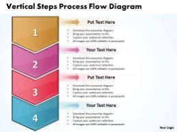 Vertical Flow Chart Slide Team