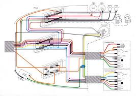 1995 sportster 1200 wiring diagram wiring diagrams and schematics wiring diagram 1995 harley diagrams and schematics