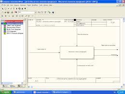 Дипломная работа Моделирование основных бизнес процессов предприятия 1 3 Среда бизнес моделирования bpwin