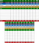 Scorecard - Creekside Golf and Country Club