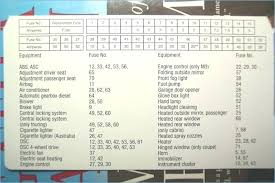 2001 bmw fuse box diagram wiring diagram show
