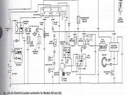 lt160 wiring diagram wiring diagrams john deere lt160 wiring diagram john deere 4100 wiring diagram gocl me prepossessing 1445 in lt160 john deere 4100 wiring diagram gocl me prepossessing 1445 in lt160 lt160 wiring diagram