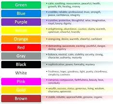 Colors And Moods Chart Color Moods In Art Color And Mood Absolutely Smart Colour