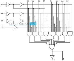 multiplexer mux and multiplexing 8 to 1 mux logic diagram