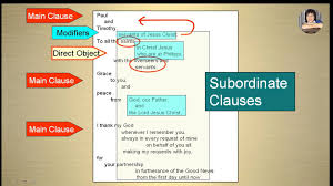 bible sentence block diagram main clauses vs subordinate clauses Diagram of Bible Translations bible sentence block diagram main clauses vs subordinate clauses