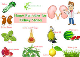 kidney stone pain relief
