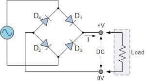 bridge rectifier circuit theory working operation uncontrolled bridge rectifiers