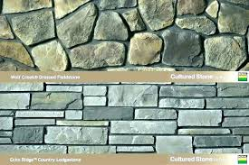Home Depot Stone Veneer Panels Faux Mortar Exterior Siding