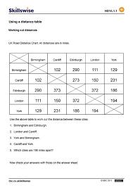 Mileage Charts Maths Worksheets Antihrap Com