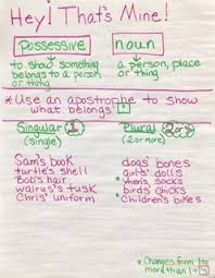 Writing Scotland Elementary School