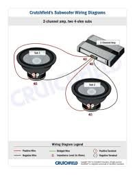 ohm subwoofer wiring wiring diagram rows dual 4 ohm sub wiring to 2 ohm wiring diagrams value 8 ohm subwoofer wiring diagrams