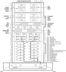 2000 grand cherokee fuse box 2000 wiring diagrams