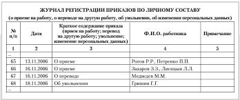 Кадровое делопроизводство с нуля Примеры документов и образцы  Регистрация кадровых документов