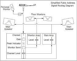 live sound setup diagram live image wiring diagram pa wiring diagram wiring diagram and schematic design on live sound setup diagram